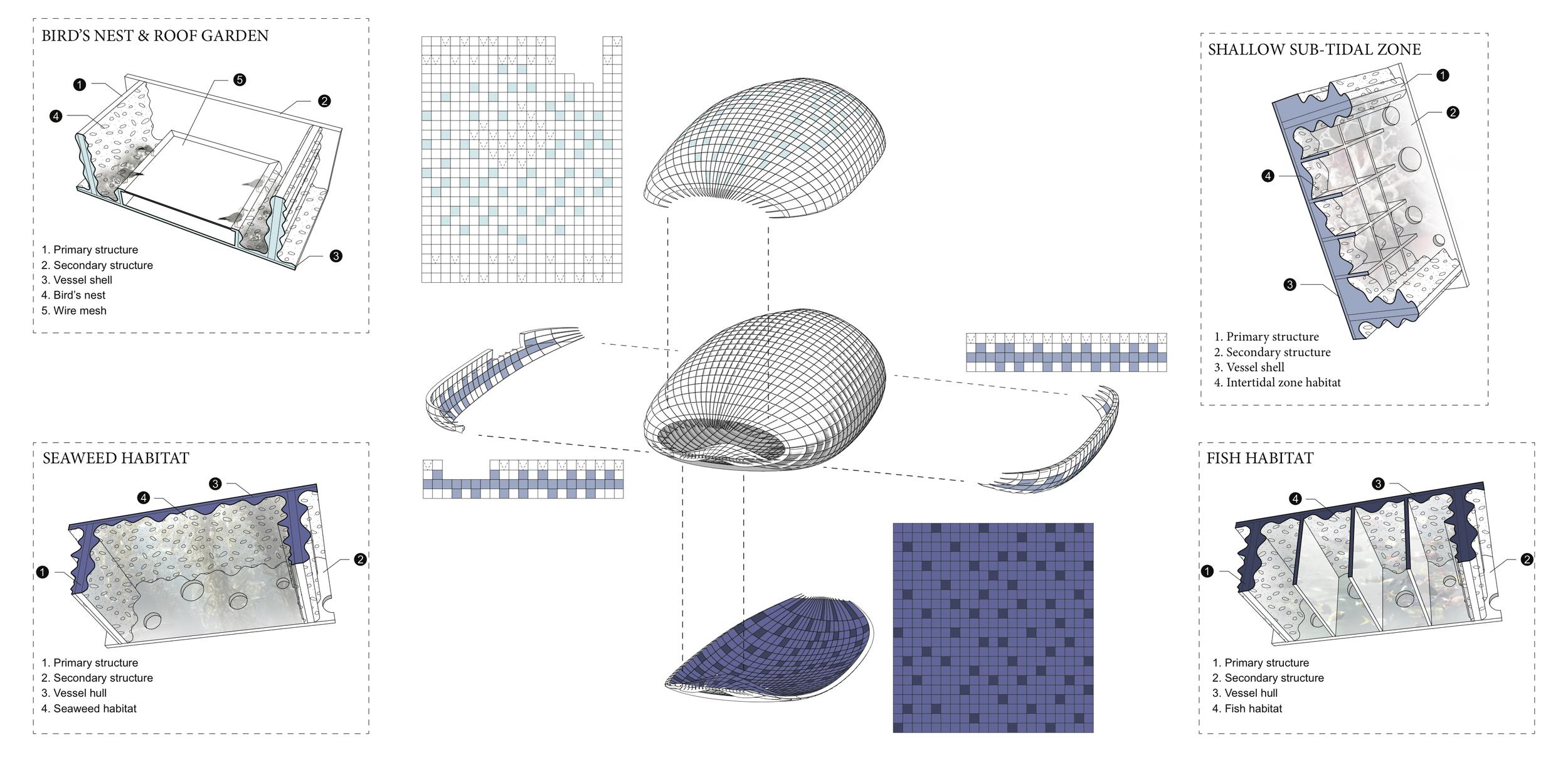 Adaptive Creature, by Jill Chin-Han Chao, Hung-yi Chou, and Sanna Lee