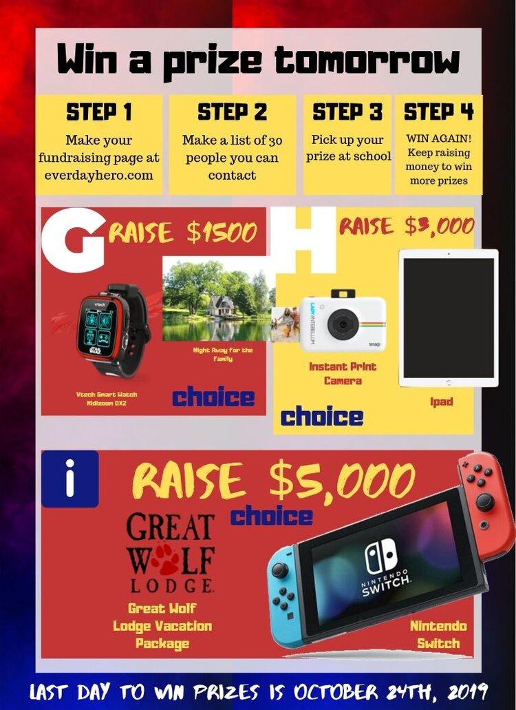 GCA Ninja Family Challenge 2019 Prize Sheet (1).jpg