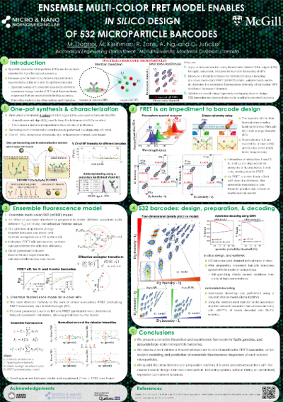 32. M. Dagher, M. Kleinman, R. Zonis, A. Ng, and D. Juncker.  Ensemble multi-color FRET model enables in silico design of 532 microparticle barcodes.  MicroTAS 2016 Dublin, Ireland. Oct 9-13, 2016.  * Winner of CHEMINAS Young Researcher Poster Award *