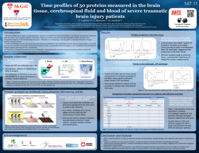 9. V. Laforte, J. Marcoux, and D. Juncker,  Time profiles of 50 proteins measured in the brain tissue, cerebrospinal fluid and blood of severe traumatic brain injury patients,   Society for Neuroscience 2013,San Diego, California, USA. November 9-13, 2013