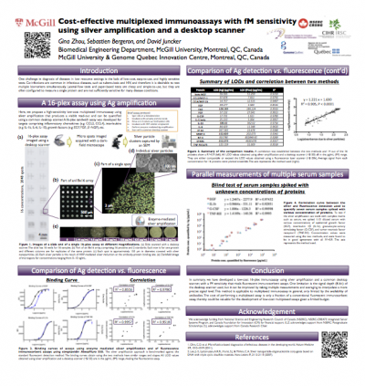 5. G. Zhou, S. Bergeron, and D. Juncker,  Cost-effective multiplexed immunoassays with fM sensitivity using silver amplification and a desktop scanner,   Microfluidics, Physics & Chemistry Of, Gordon Research Conference,Lucca (Barga), Italy. June 9-14, 2013