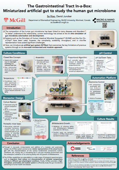 34. S. Xiao and D. Juncker,  The Gastrointestinal Tract In-a-Box: Miniaturized artificial gut to study the human gut microbiome  , 4th World Congress on Targeting Microbiota Paris, France. Oct 17-19, 2016
