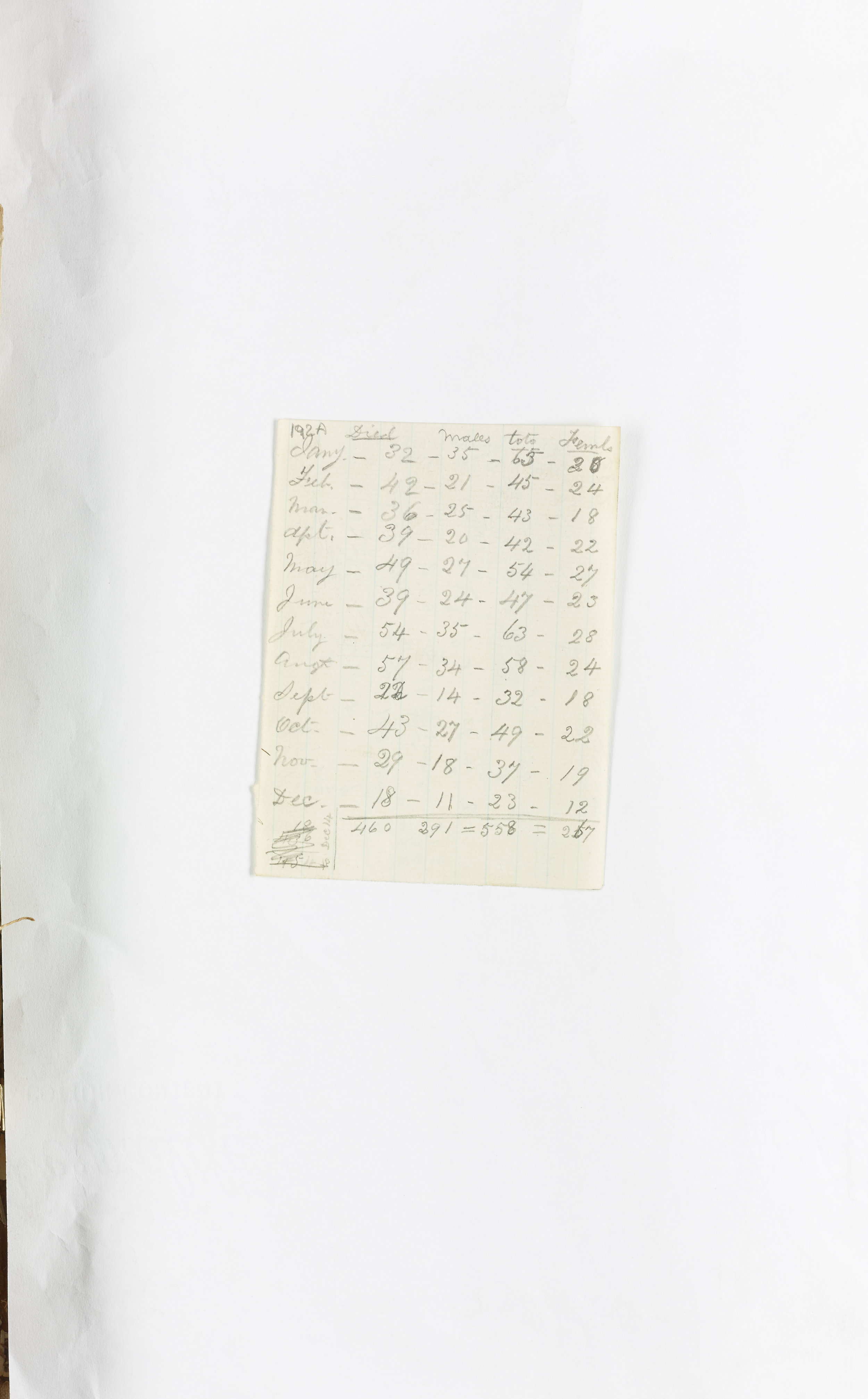 Children's Report,1866.