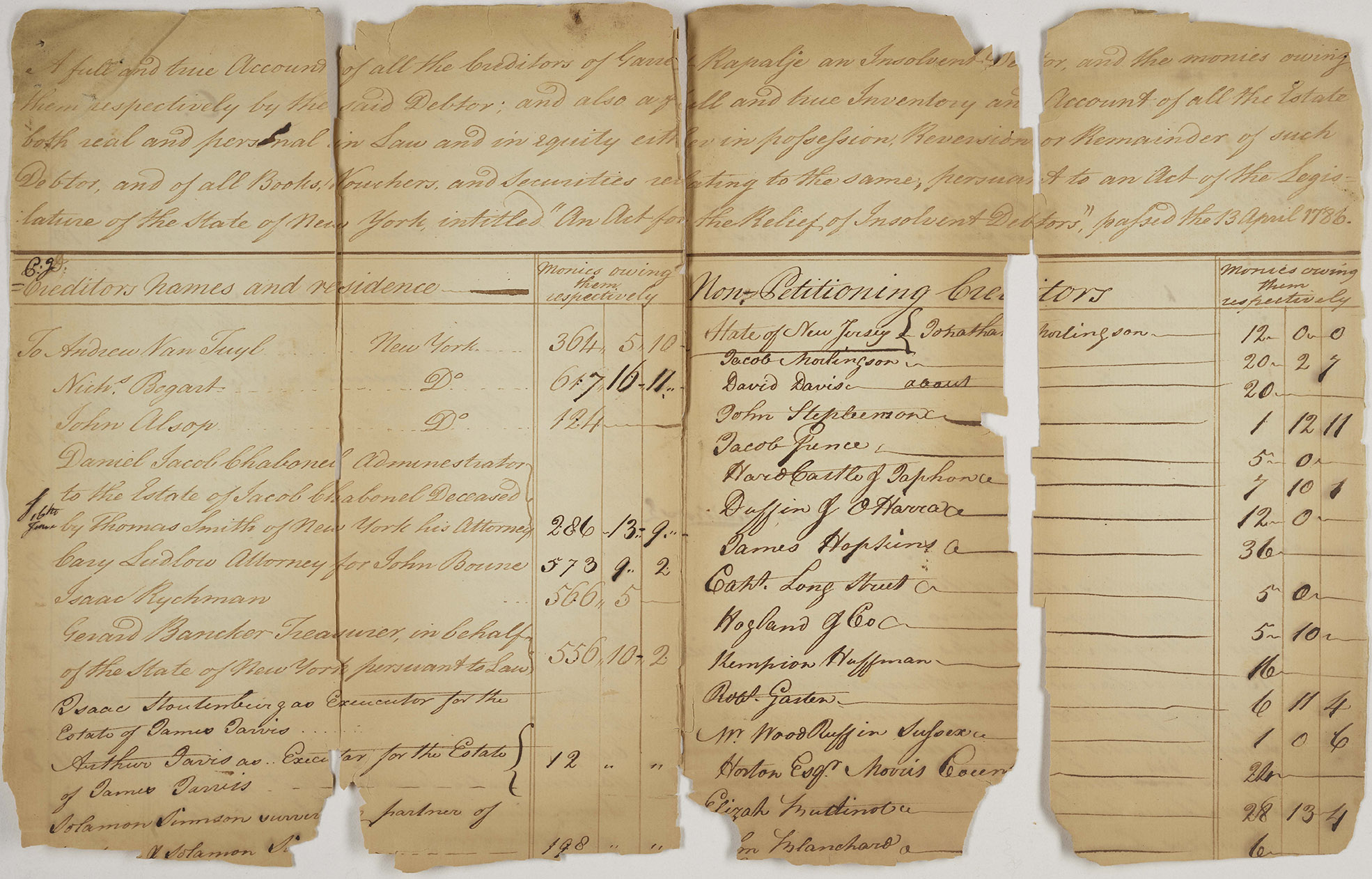 Account and inventory of real estate and personal estate of Garret Rapalje: Real Estate and Personal Estate, 1787. On the left side his petitioning creditors are listed and on the right side, non-petitioning creditors. Also of note is the reference to the 1786 law for the relief of insolvent debtors.