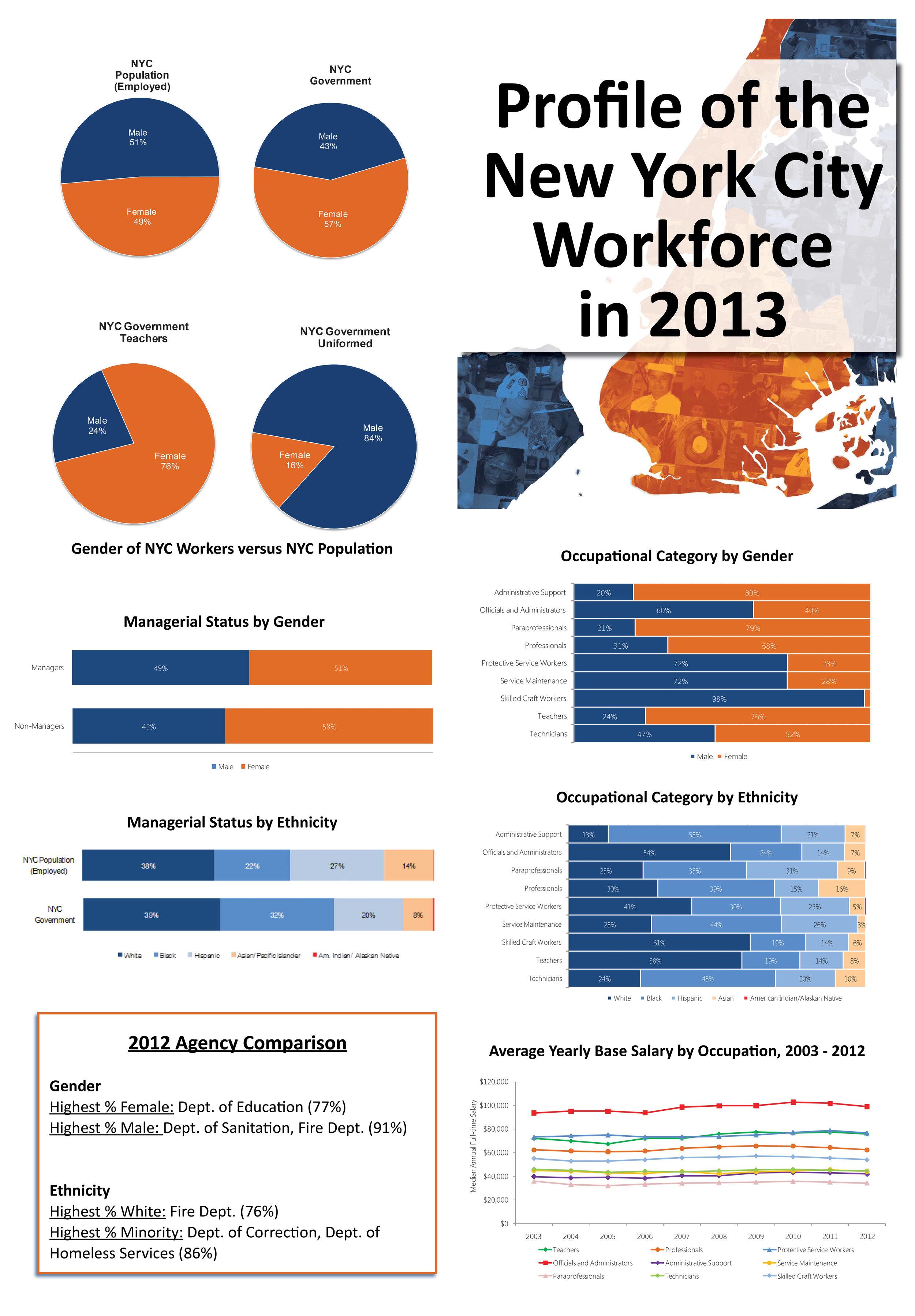 Workforce poster2.jpg