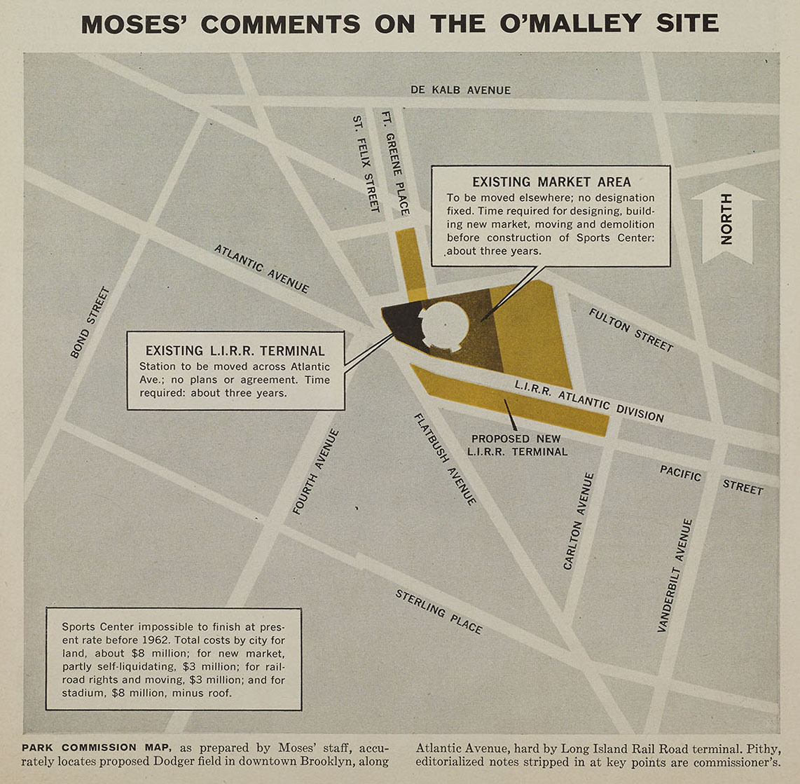 Proposed site of new stadium, published in Sports Illustrated, Mayor Wagner Papers, NYC Municipal Archives.