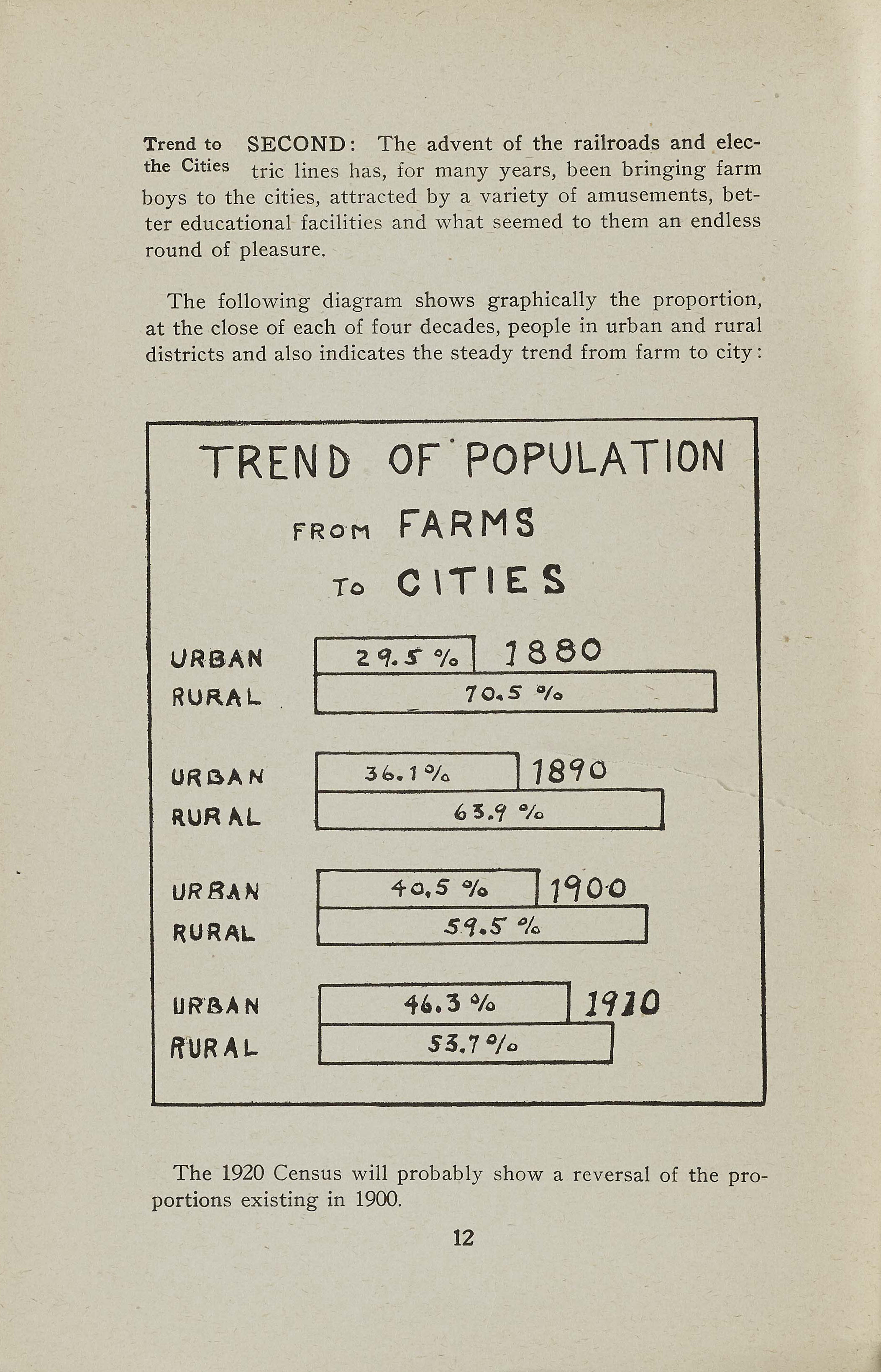 Census Table,  Report of the Food Problem Committee , 1918. NYC Municipal Library.