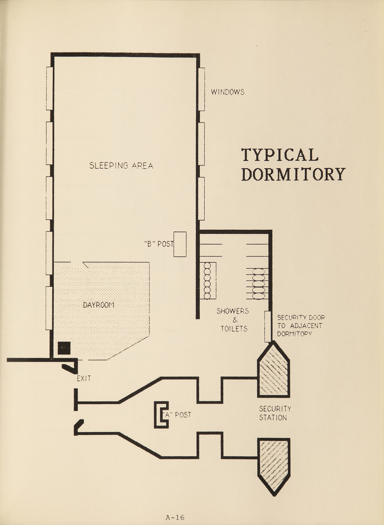 Typical Dormitory, from  The Disturbance at the Rikers Island Otis Bantum Correctional Center, August 14, 1990: Its Causes and the Department of Correction Response . NYC Municipal Library.