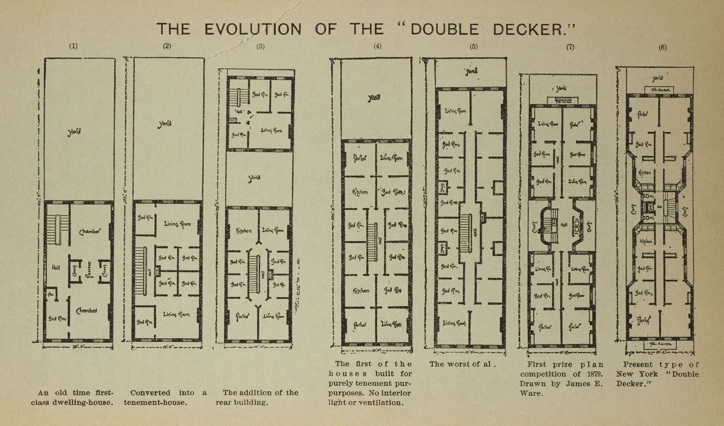 The evolution of tenement design, from Pre-Law to Old Law to New Law, an illustration from the  Tenement House Commission Report of 1895 . NYC Municipal Library.