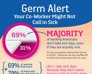 Germ Alert - Your Co-Worker Might Not Call in Sick
