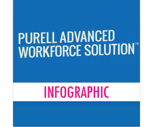 PURELL-ADVANCED-WORKFORCE-SOLUTION-INFOGRAPHIC.png