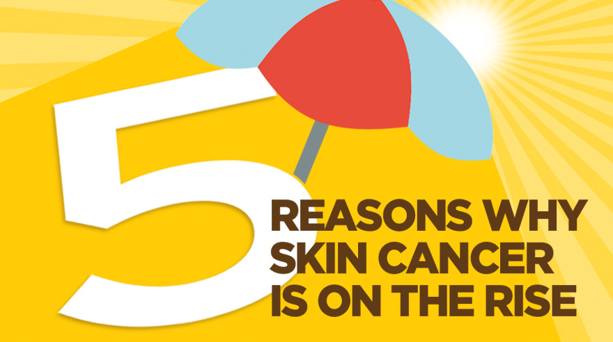 5 Reason Why Skin Cancer is on the Rise.jpg