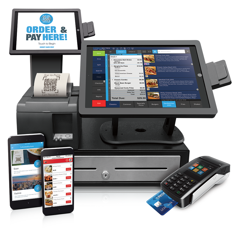 empowering growth through pos -