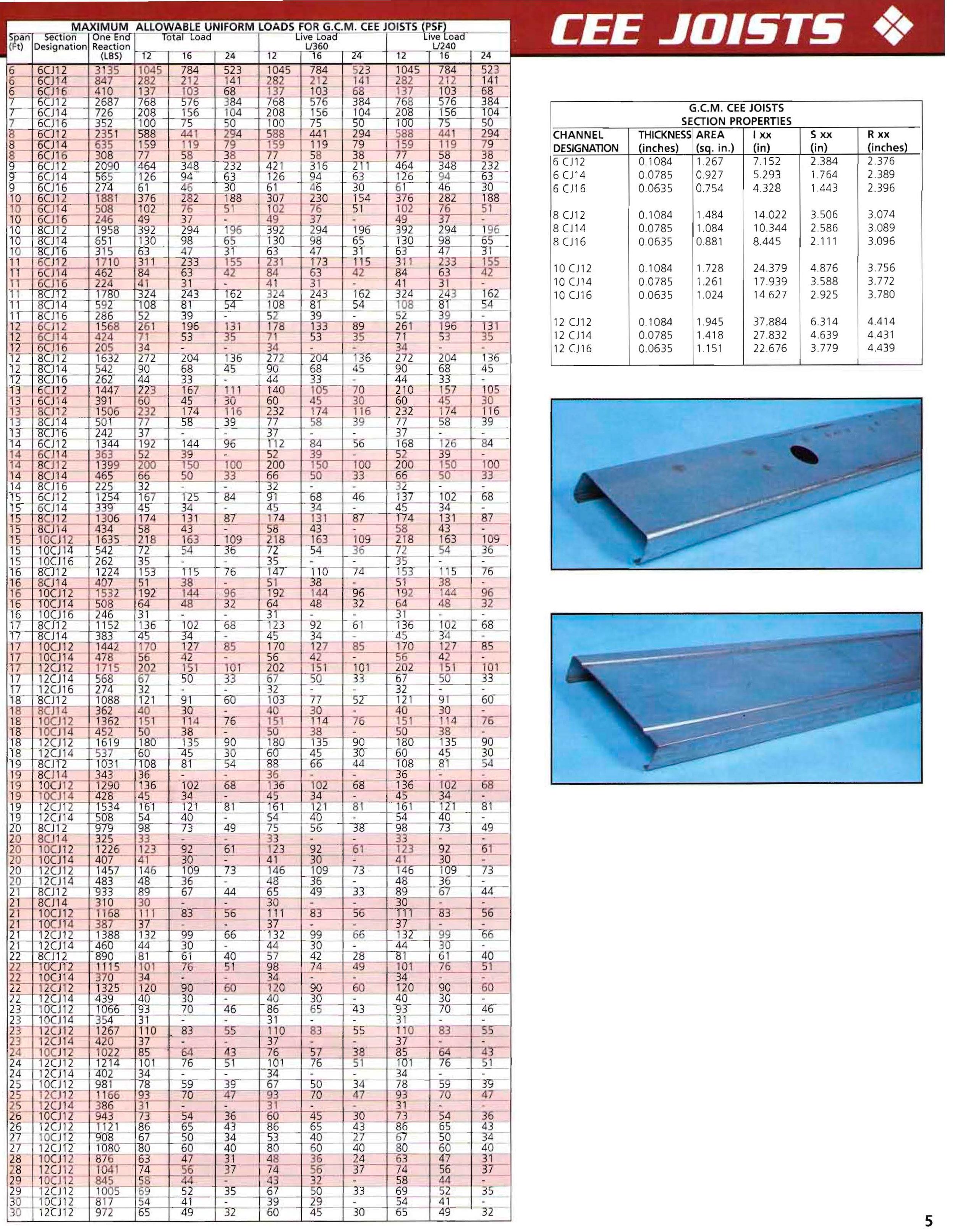 GCM-STEEL-Cee-Joists-Cut-Sheet.jpg