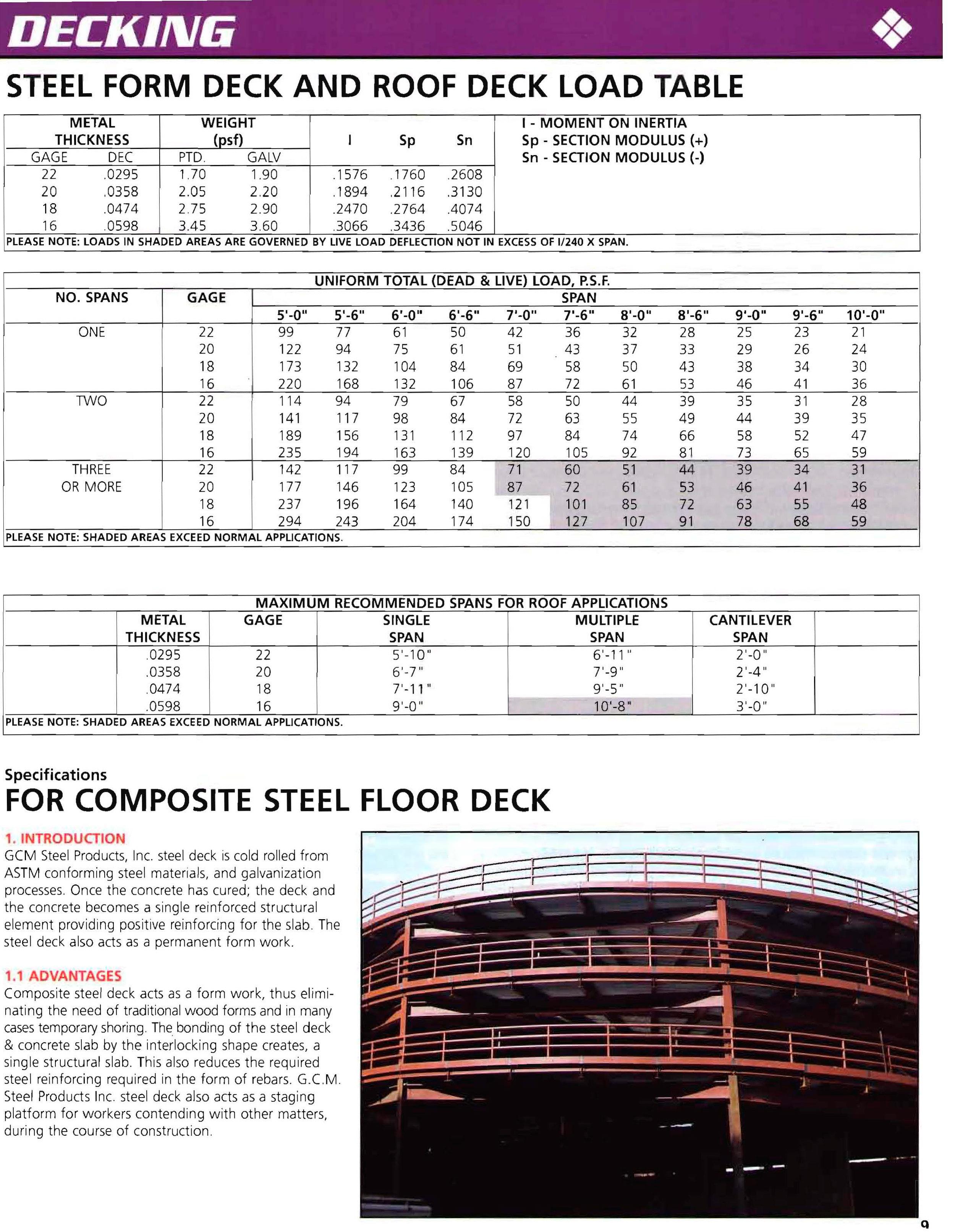 GCM-STEEL-Deck-Cut-Sheets-4.jpg