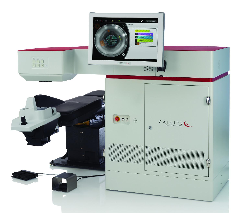 Catalys ®  System