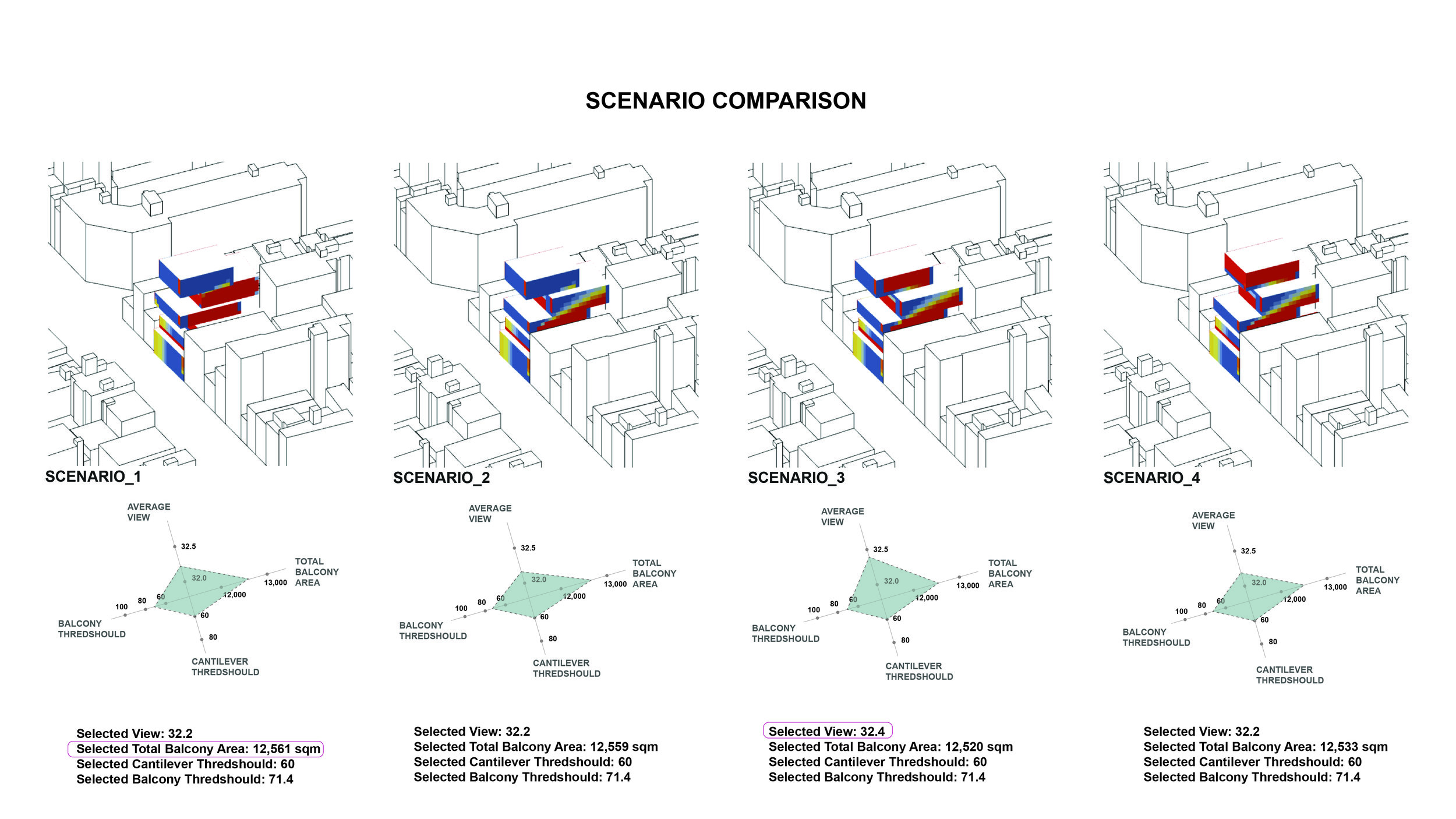 Scenario comparison-06.jpg