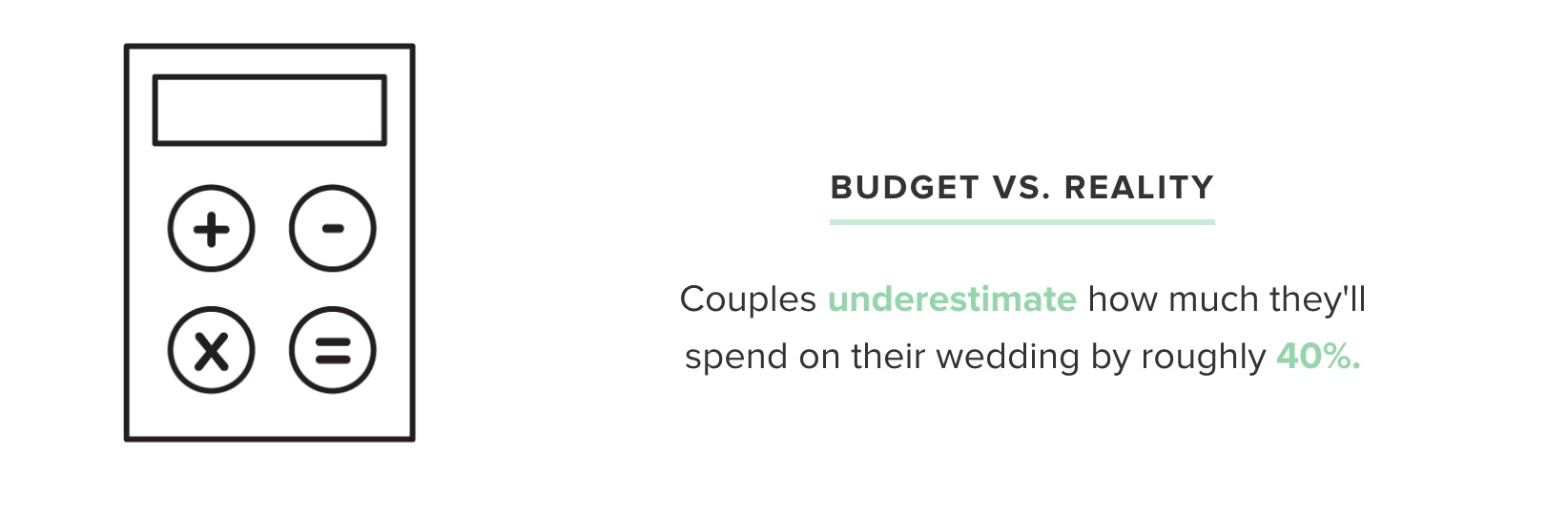 Source: Wedding Wire 2017 Newlywed Report