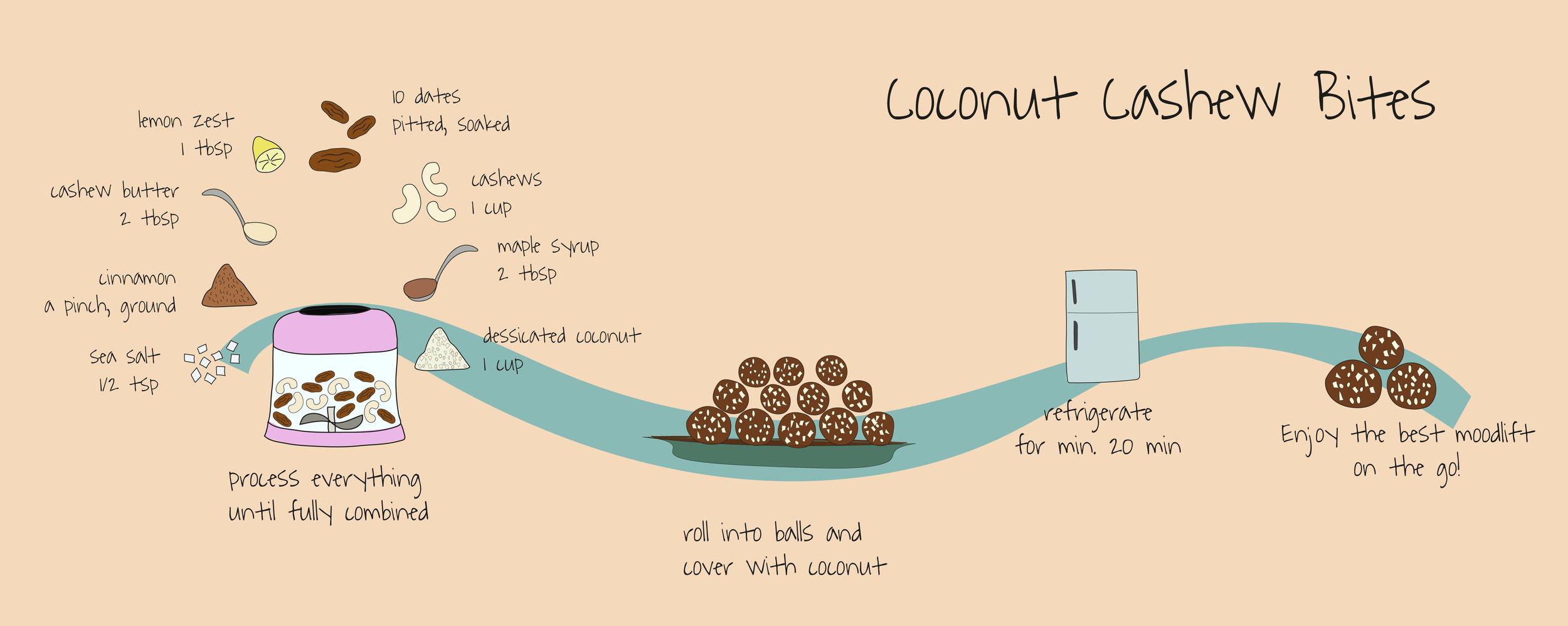 Coconut Cashew Bites