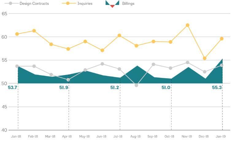 ABI_graph.JPG