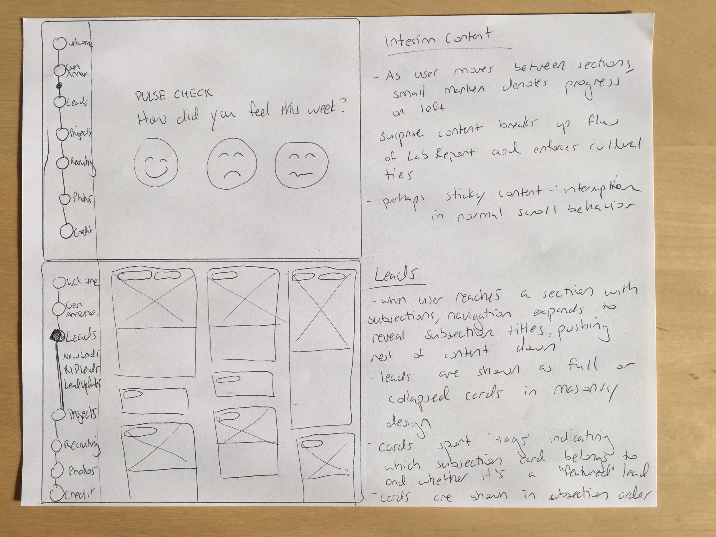 Some of my early sketches of the report.