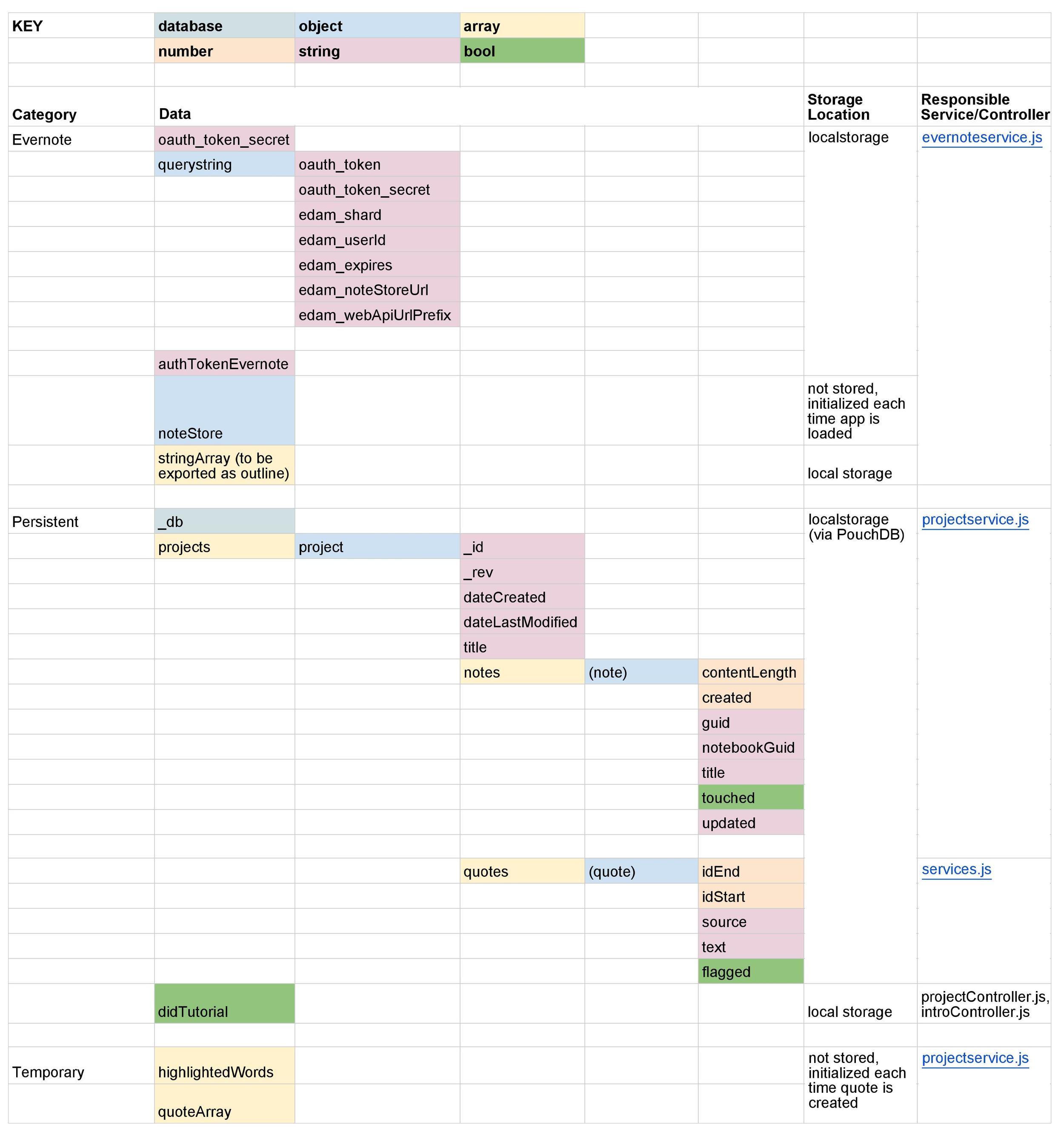 datamodelfinal_onepage.jpg