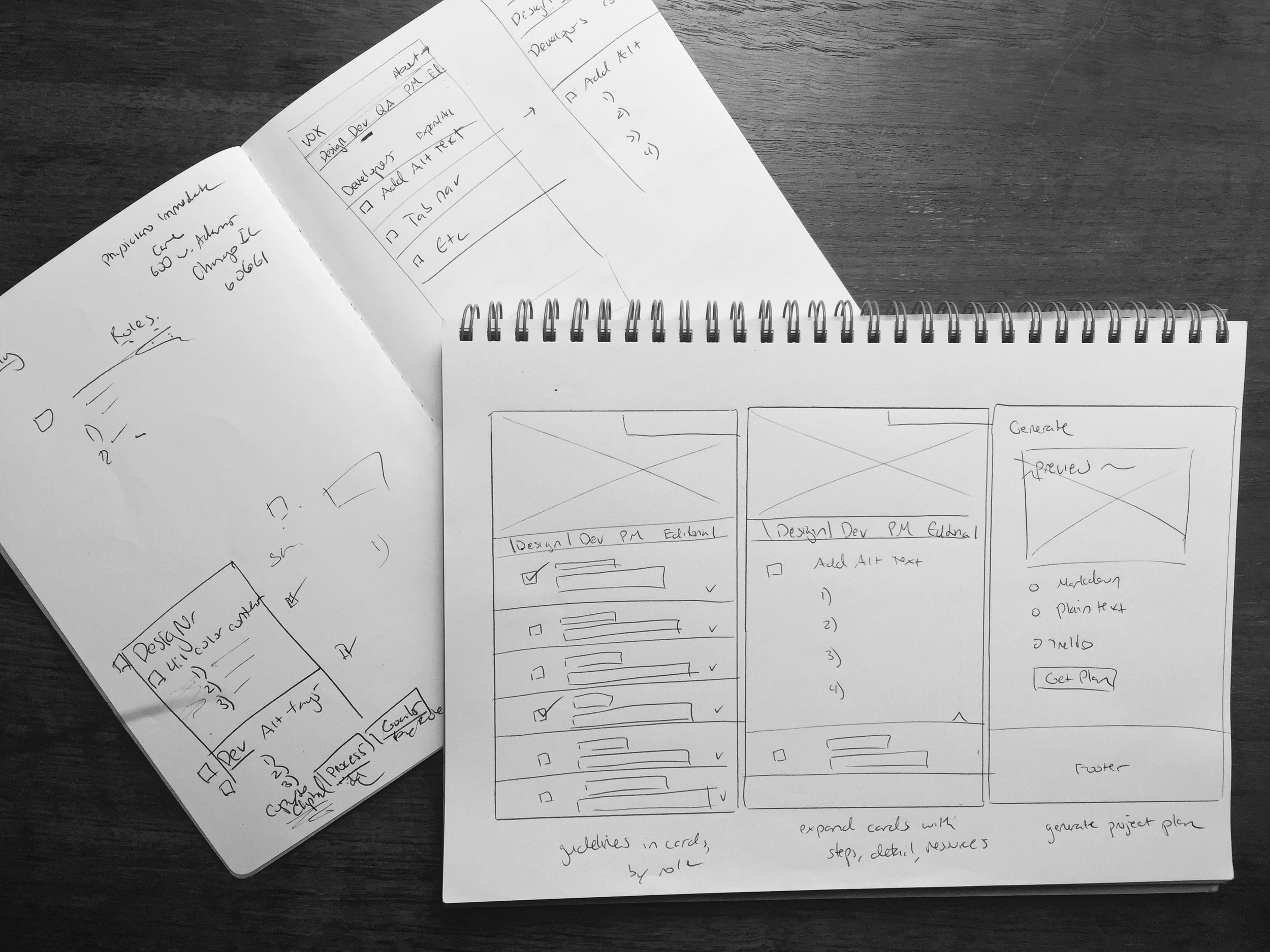 Initial checklist tool sketches
