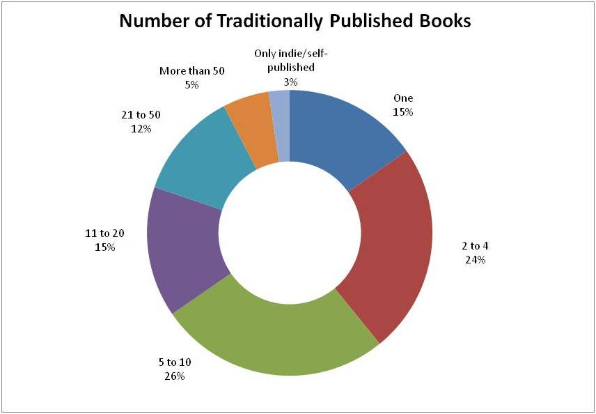 number of books published.jpg