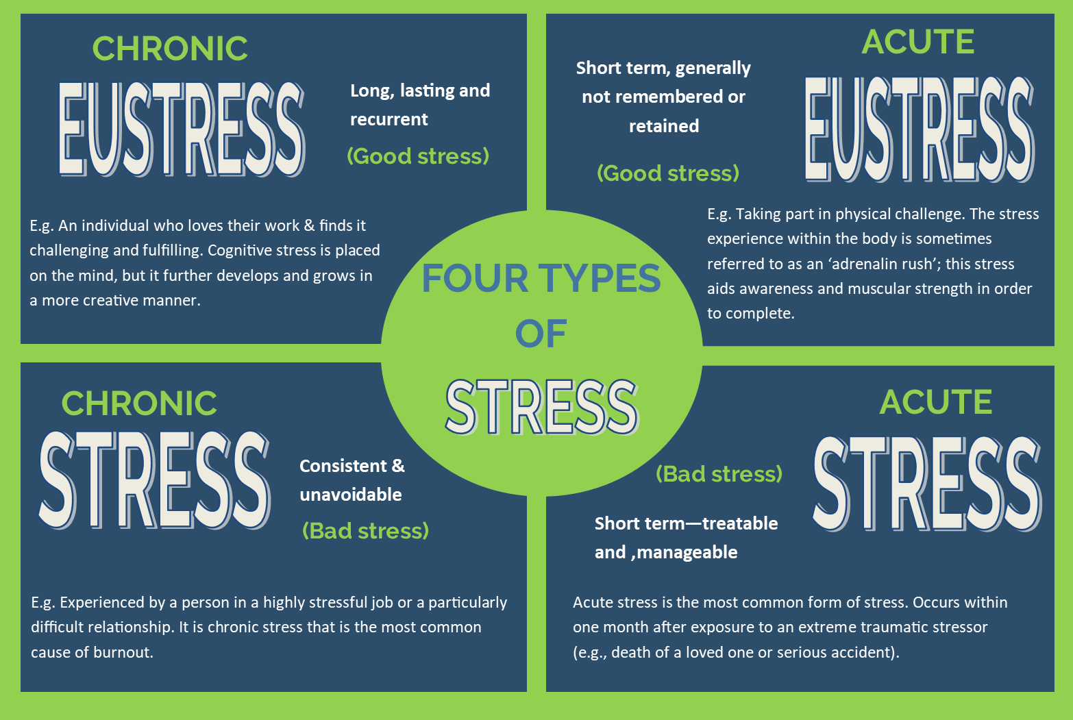 Types of stress.png