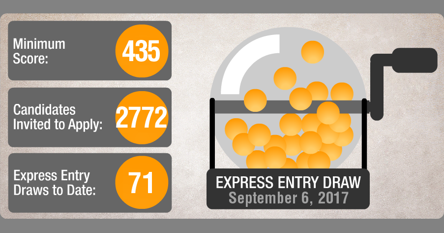 Draw71-expressentry.png