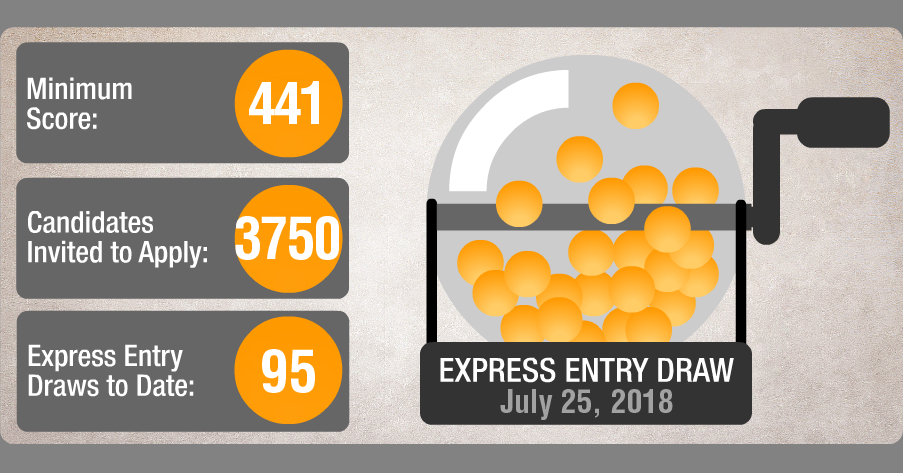 Draw95-expressentry.png