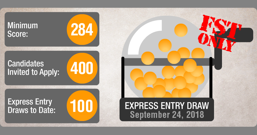 Draw100-expressentry.png
