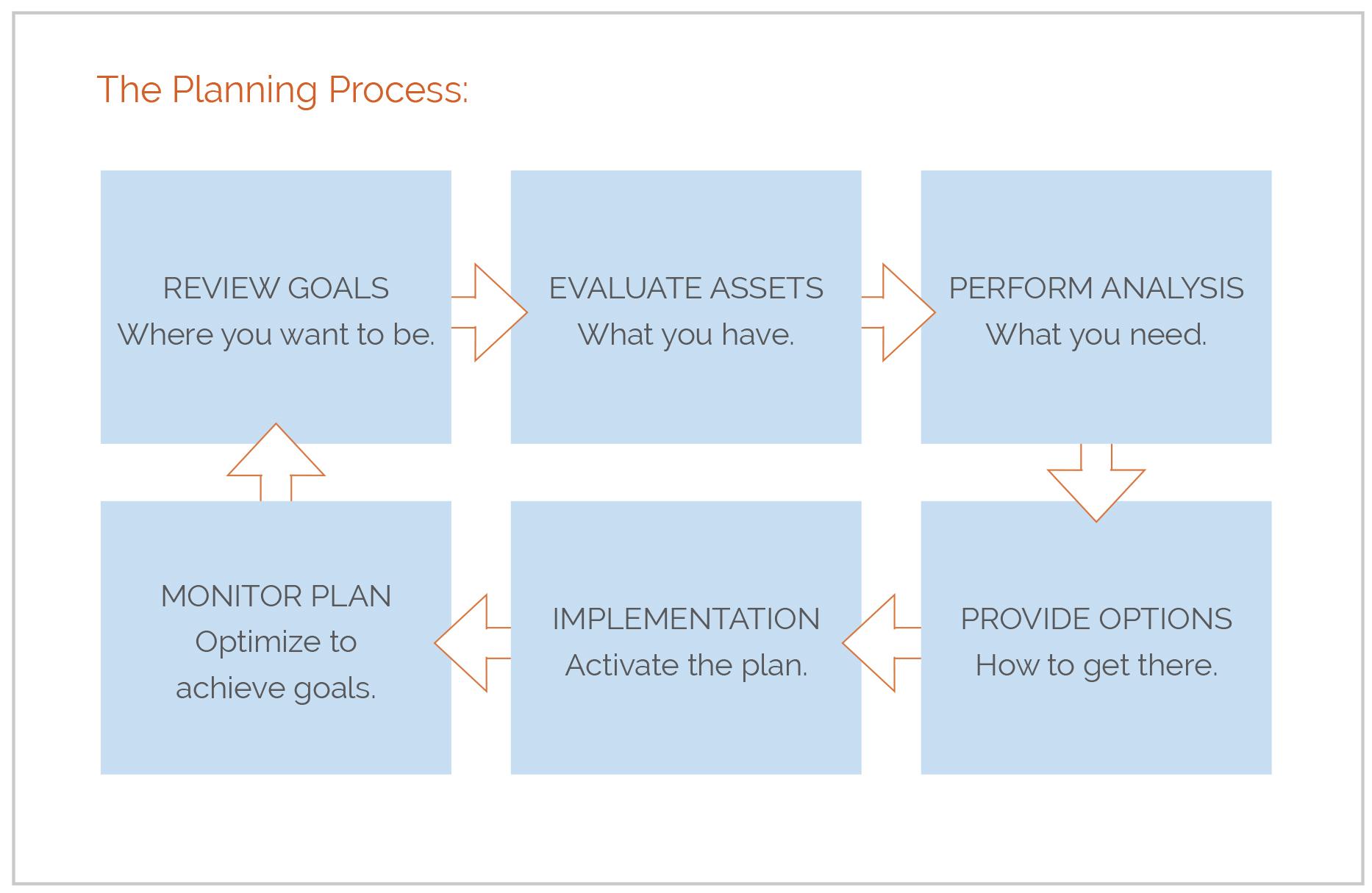 Apella_Planning-Process.jpg