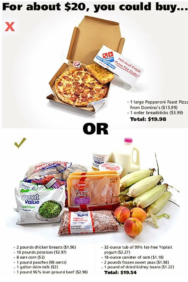 groceries-vs-pizza.jpg