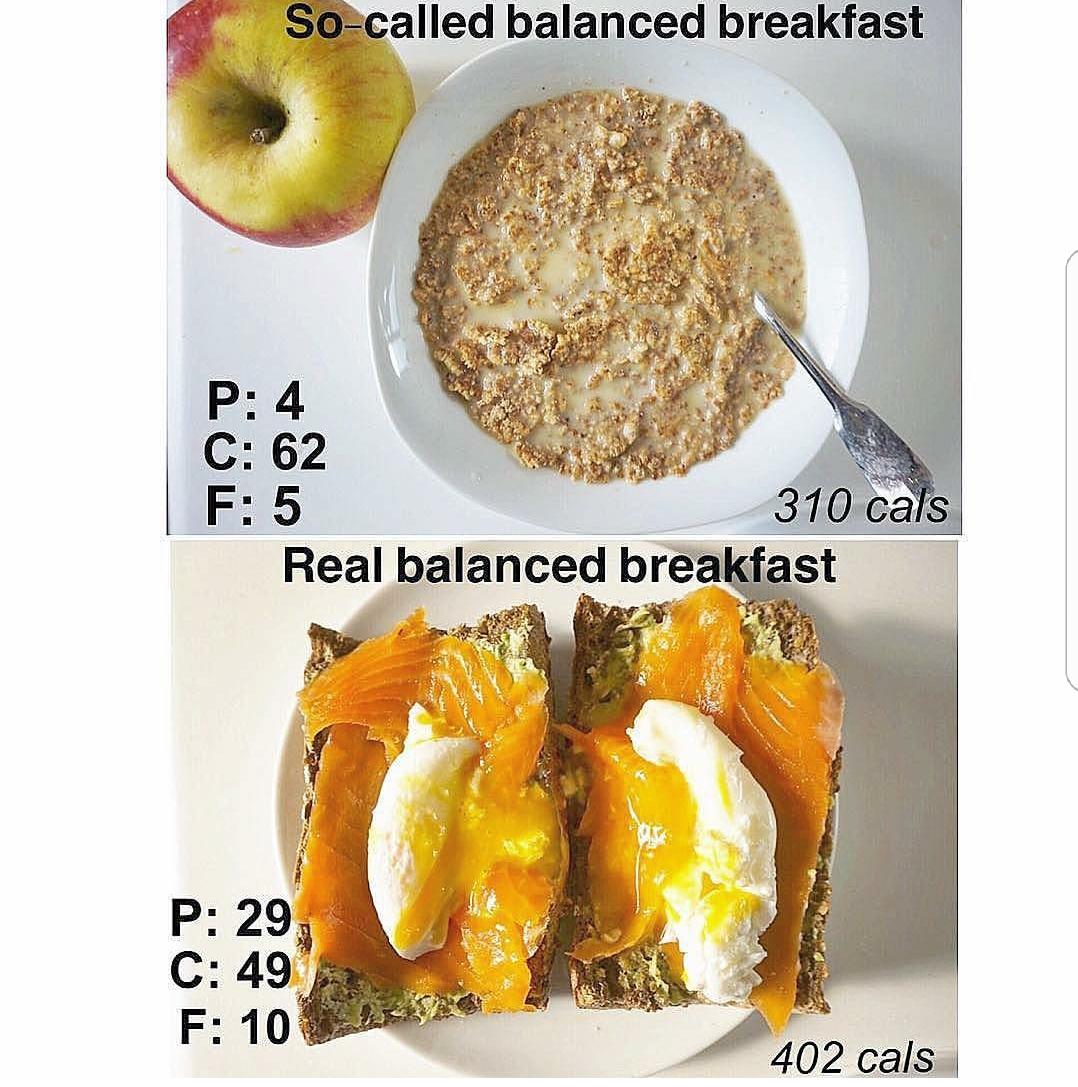 So-called-balance-breakast-vs-real-balanced-breakast.jpg