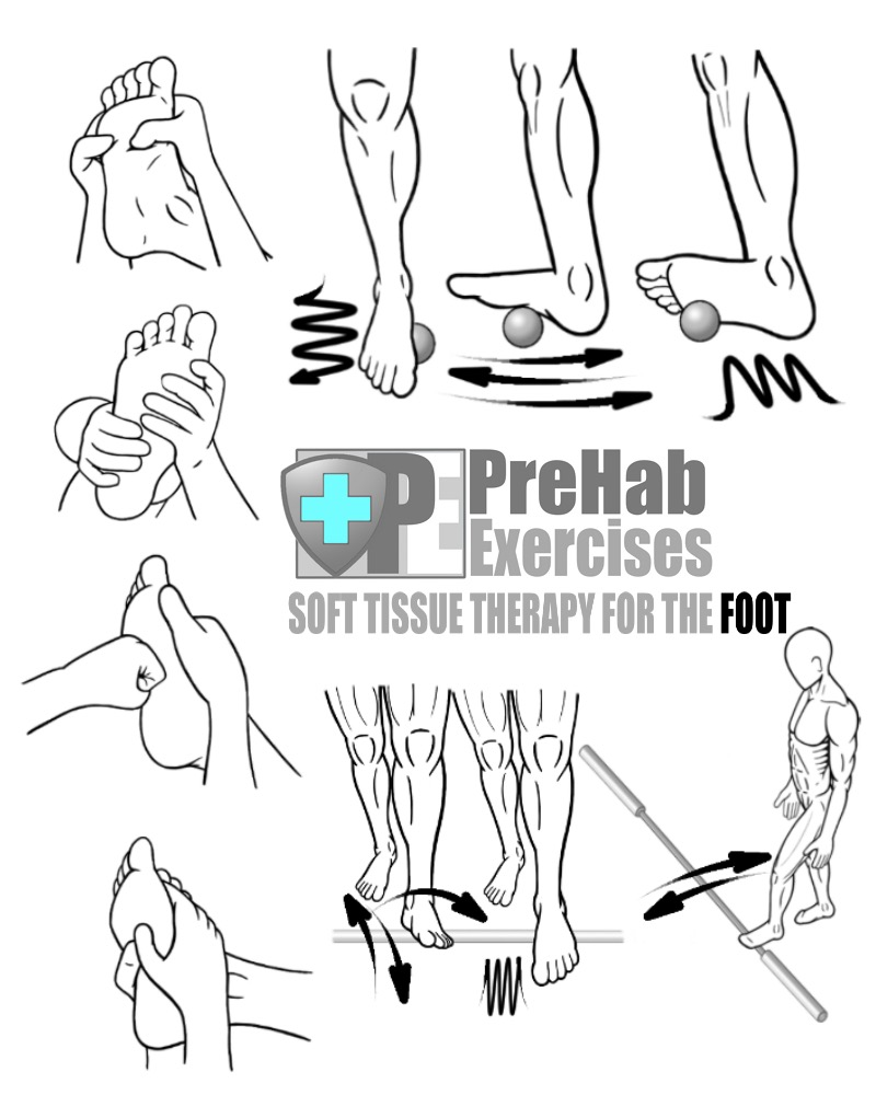 PreHab-Exercise-Book-Appendix-Soft-Tissue-Therapy-for-the-Foot.jpg