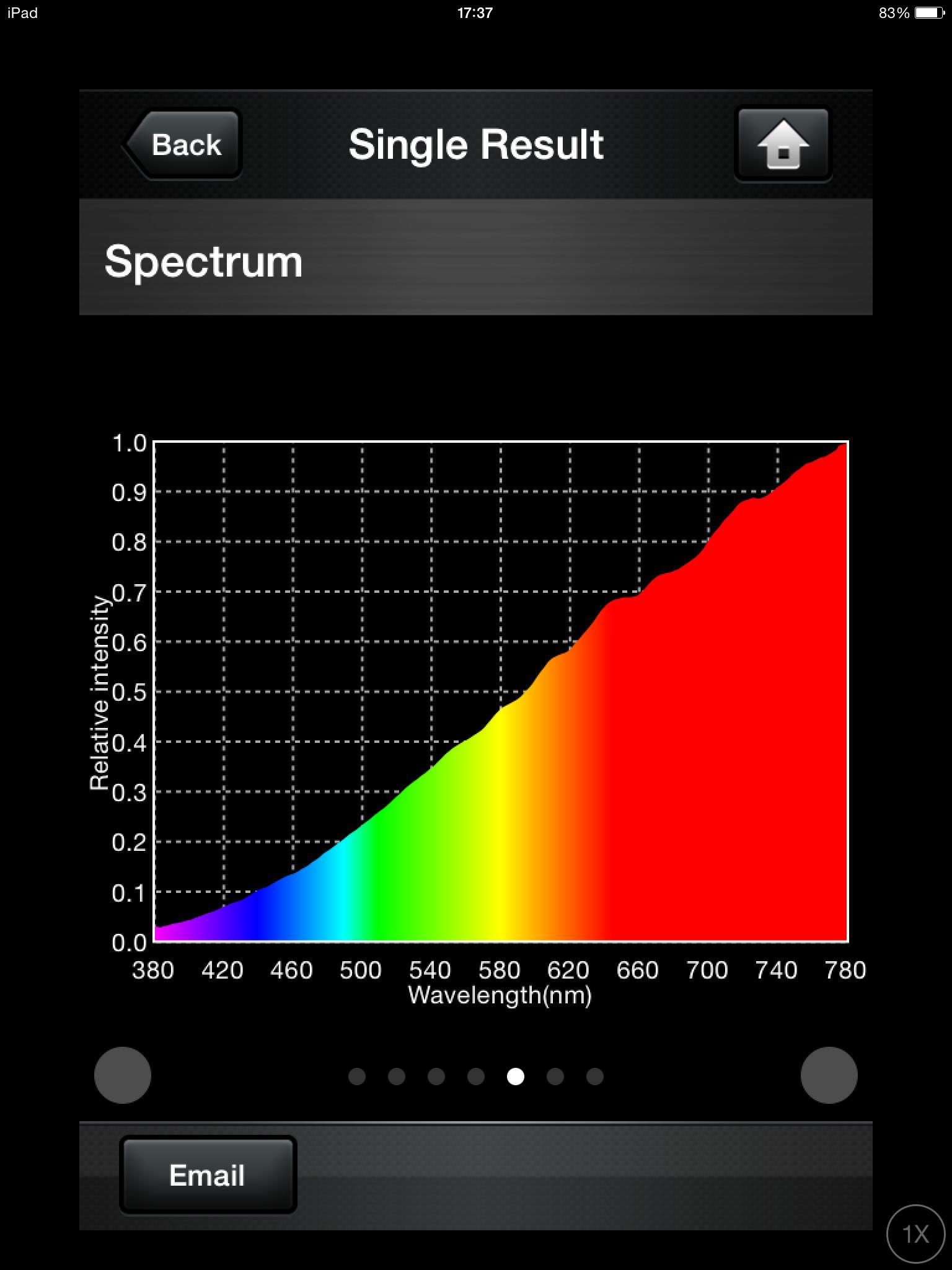 light bulb - no filter