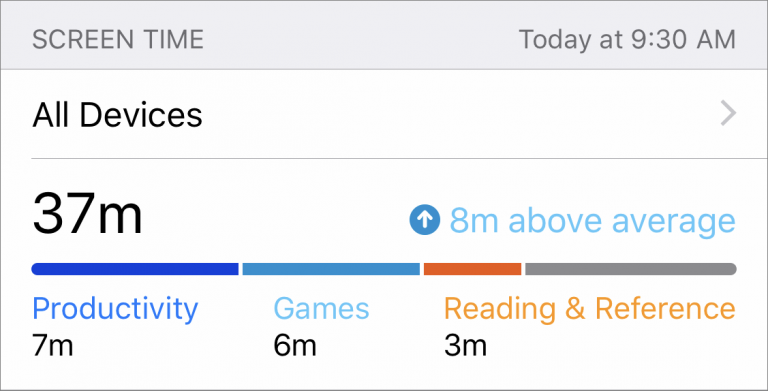 Screen-Time-daily-usage-768x391.png