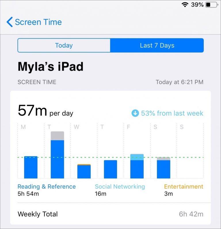 Parents-Screen-Time-report-768x795.jpg