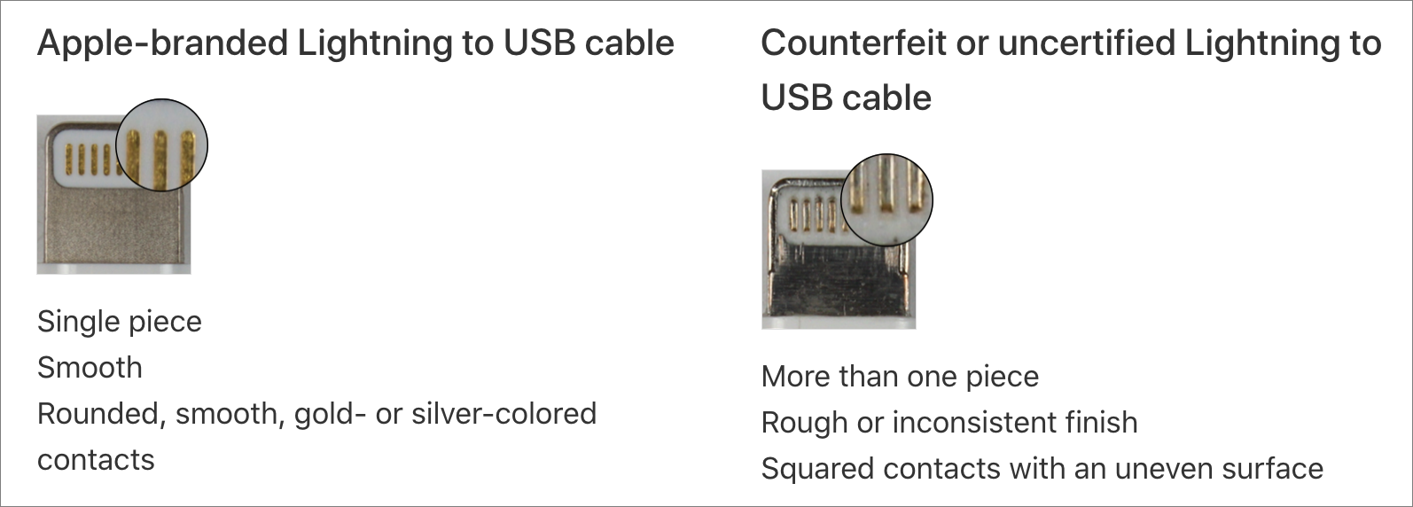 counterfeit-cables.png