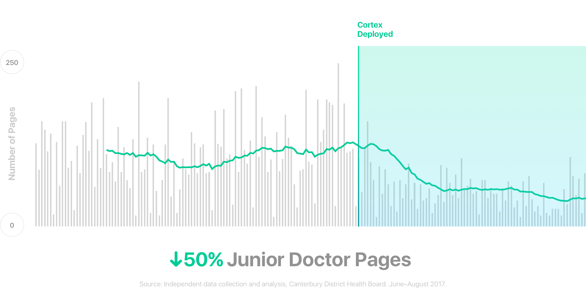 cortex app - junior doctor pages.png