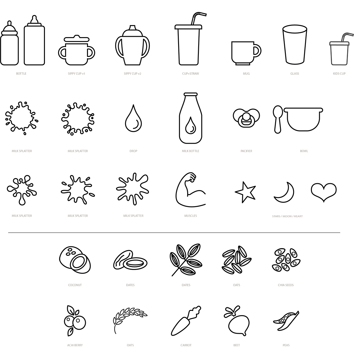 Storytelling and product ingredient iconography