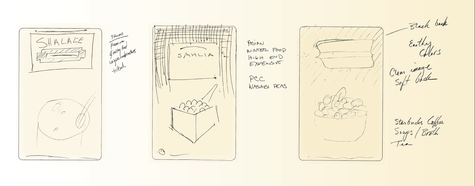 ConsumerTestingSketches.png