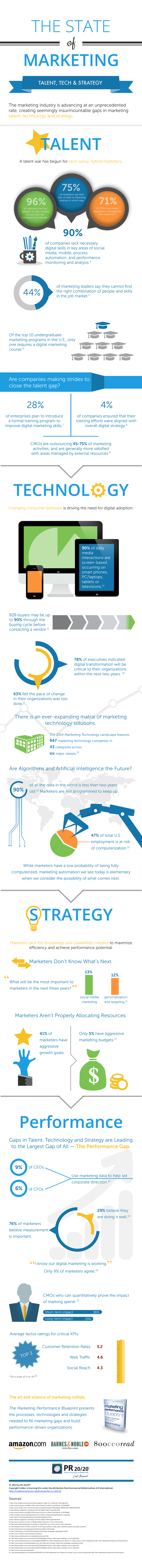 PR_B2-Infographic-V4-01.jpg