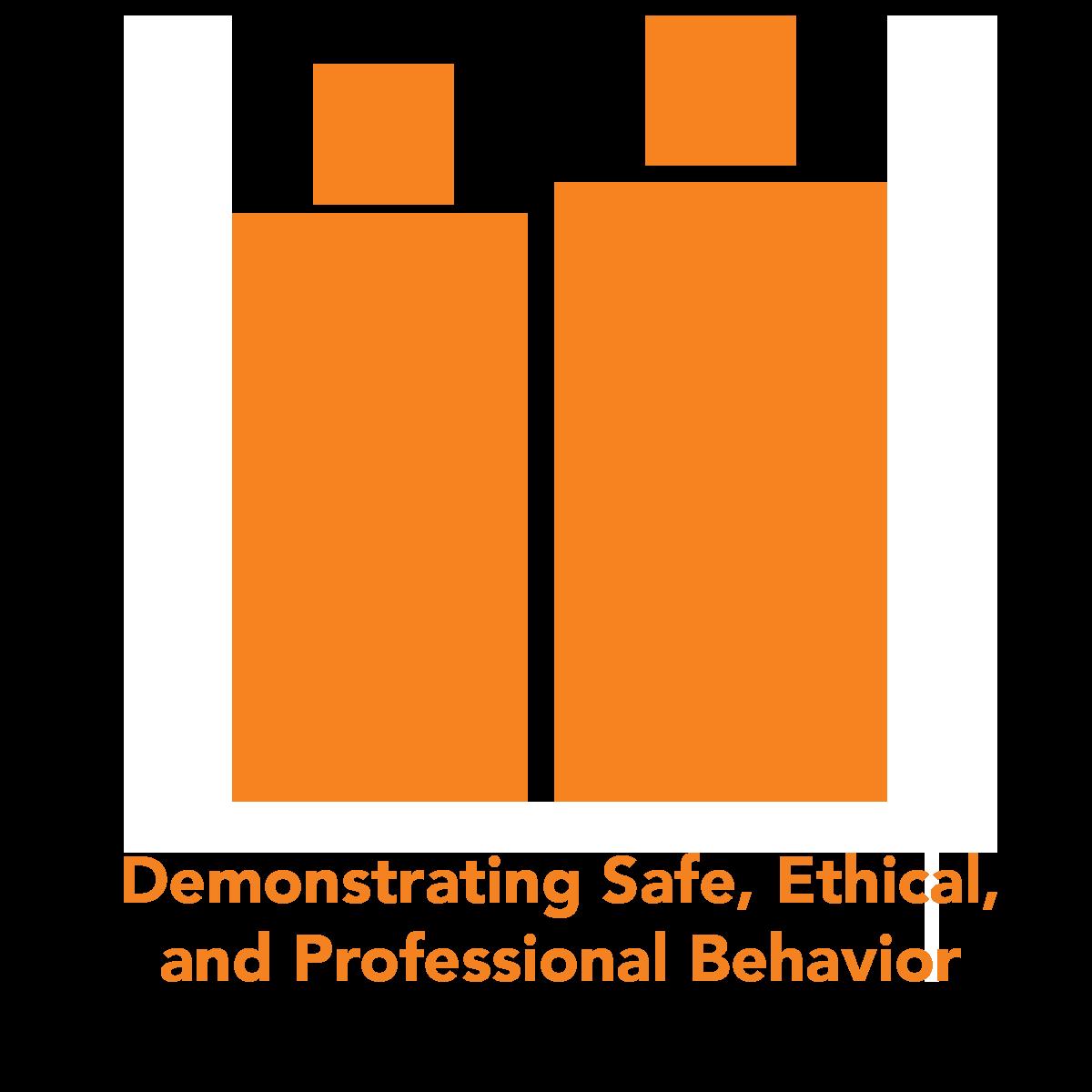 demonstrating-safe-ethical-professional-behavior.png
