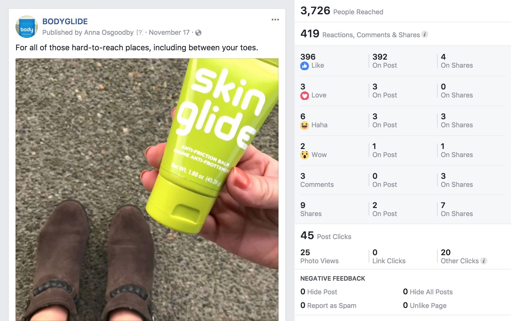 Bold & Pop : Fitness Industry Social Media and Influencer Marketing Case Study