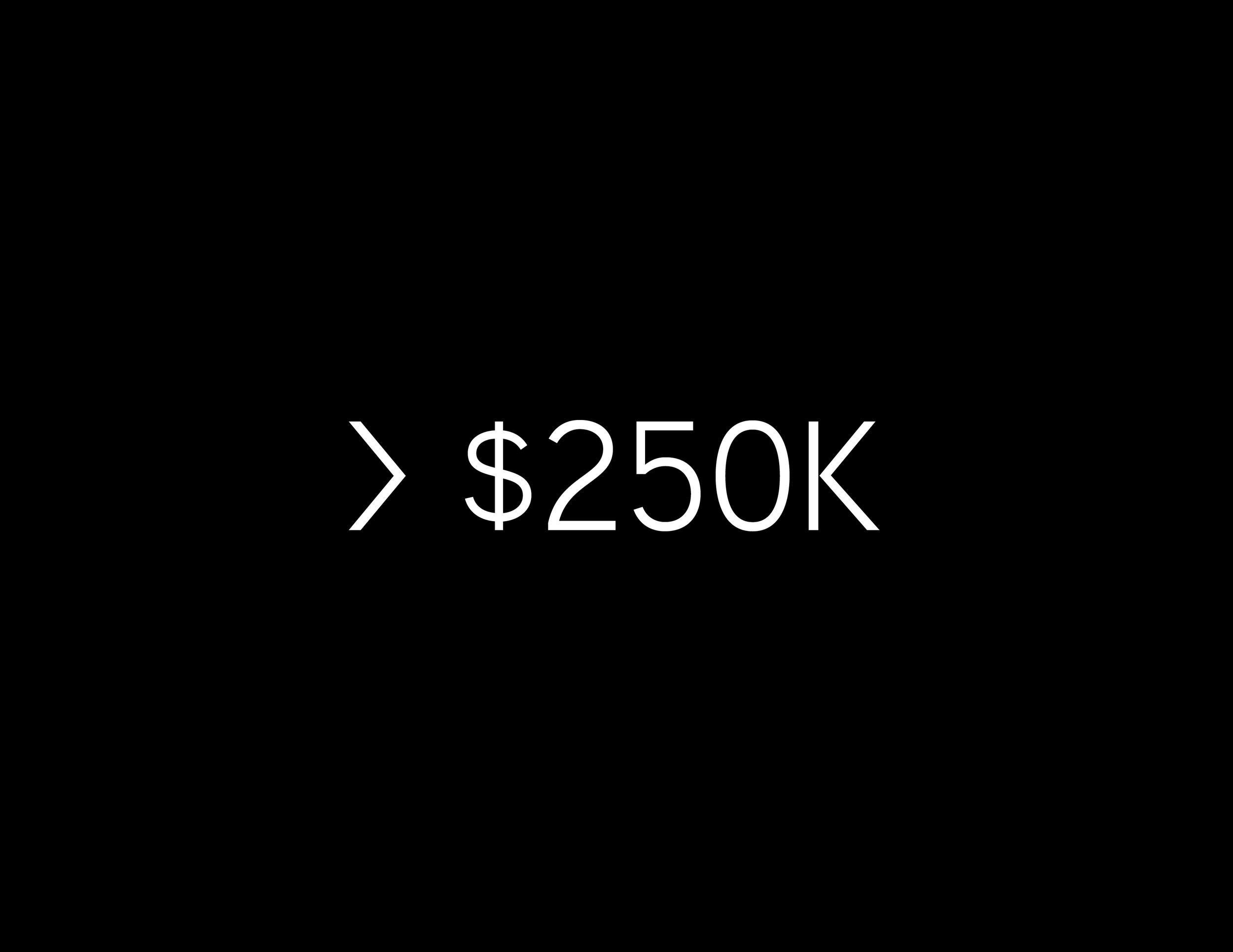 BlackBox- Less Than 250K.jpg