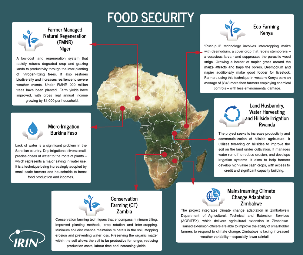 Climate change adaption projects underway across Africa