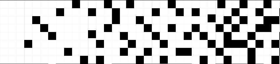 Illustrator Grid with columns of 0, 1, 2, and 3 pixel densities