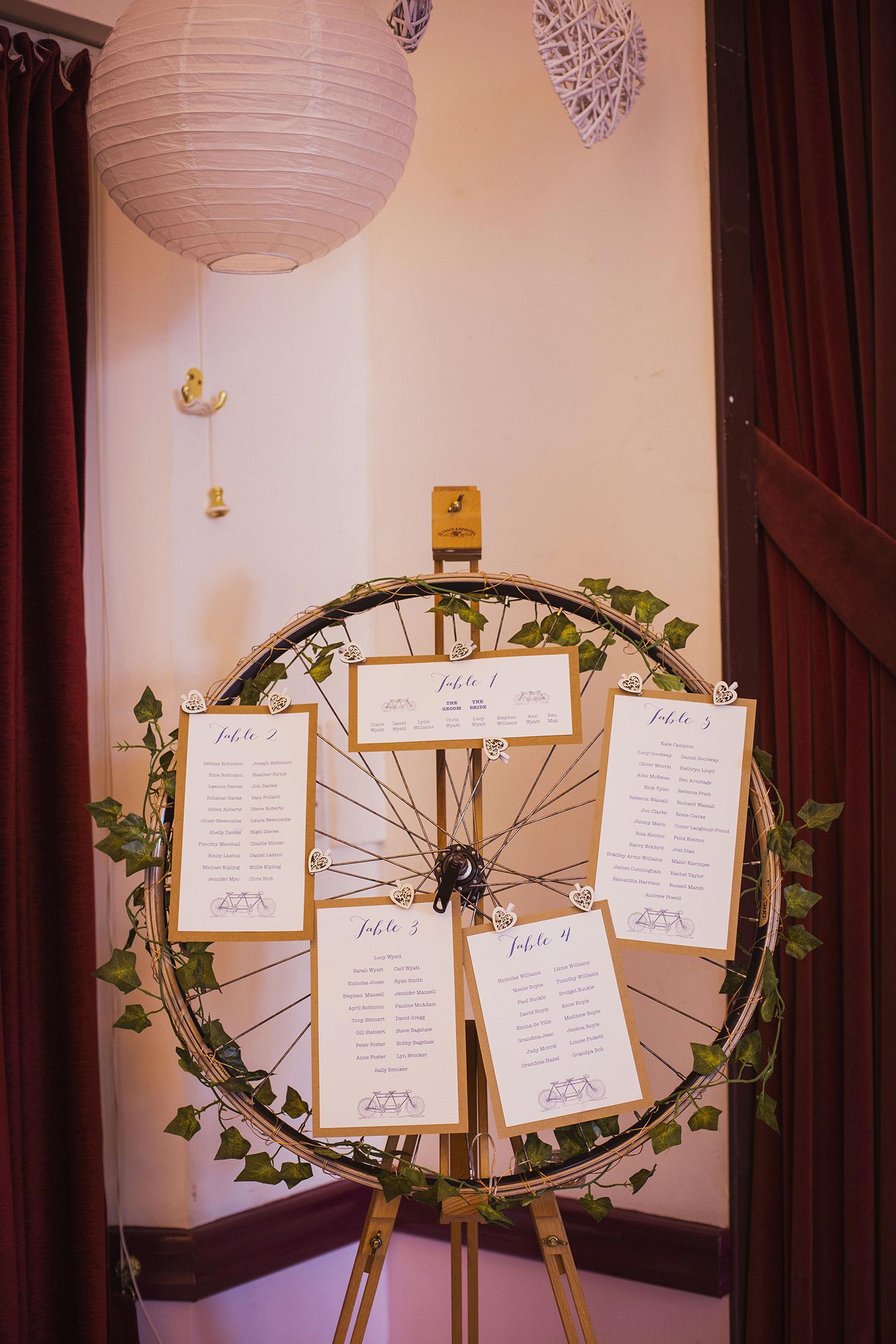 table plan at fentham hall diy wedding photography